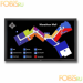 Цены на Интерактивная LCD панель NEC V652 - TM (Multi - Touch) NEC MultiSync®  V652 - TM  -  этот новый мультисенсорный продукт из серии V от NEC с впечатляющим размером 65 дюйма поддерживает мультисенсорную функцию и реагирует на одновременное касание в пяти точках.