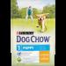 Цены на Dog Chow Сухой корм Dog Chow Puppy для щенков (2,  5 кг,   Ягненок Рис) DOG CHOW Puppy разработан для щенков всех пород,   а также для беременных и кормящих сук. Высокий уровень содержания питательных и биологически активных веществ удовлетворяет потребности ще