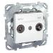 Цены на Телевизионная розетка TV - FM - SAТ проходная Schneider Electric UNICA белая MGU5.456.18ZD