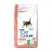 Цены на Cat Chow Cat Chow Speсial Care Sensitive сухой корм для кошек с чувствительным пищеварением,   400 гр